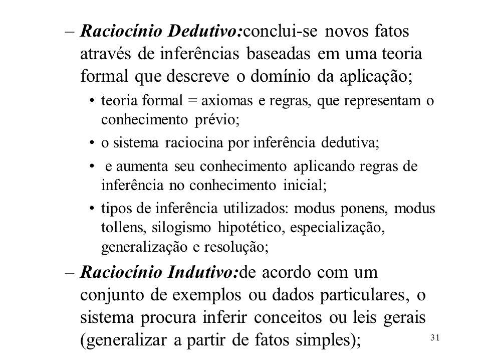Raciocínio Dedutivo:conclui-se novos fatos através de inferências baseadas em uma teoria formal que descreve o domínio da aplicação;