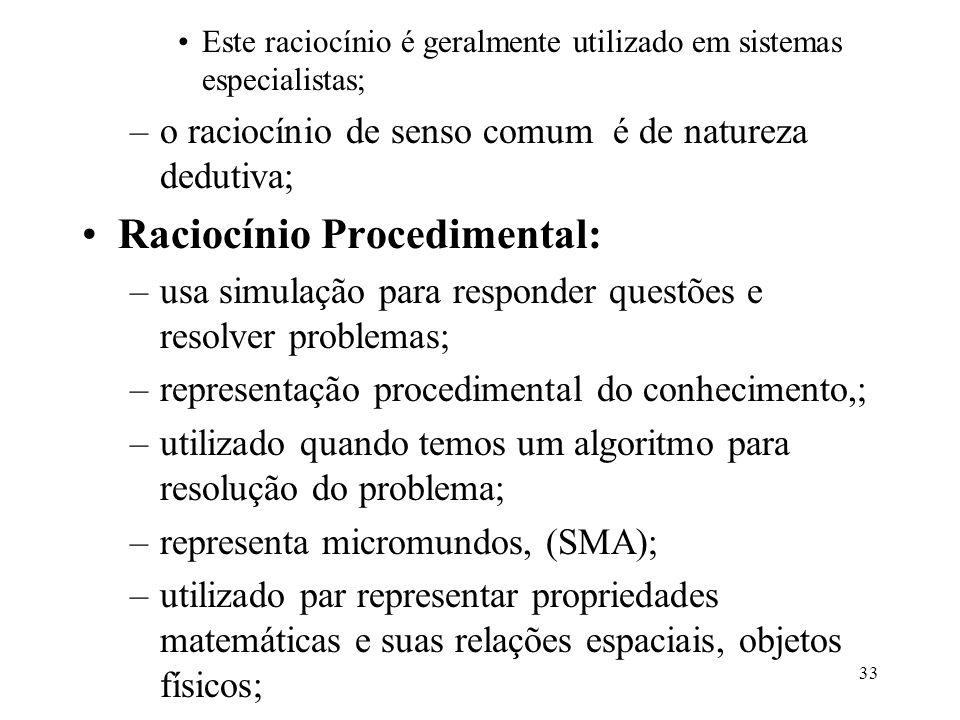 Raciocínio Procedimental: