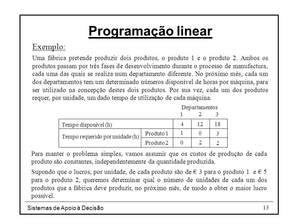 Programação linear Exemplo:
