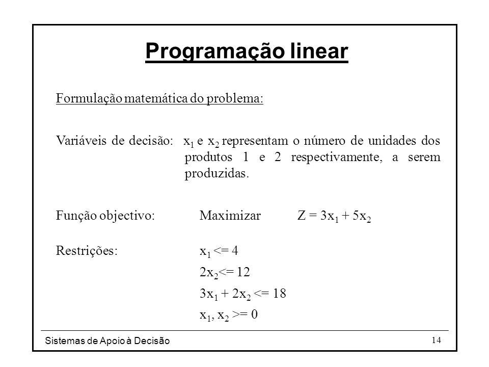 Programação linear Formulação matemática do problema: