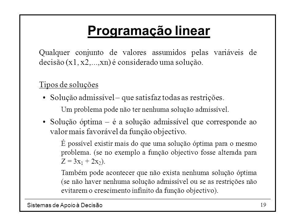 Programação linear Qualquer conjunto de valores assumidos pelas variáveis de decisão (x1, x2,...,xn) é considerado uma solução.