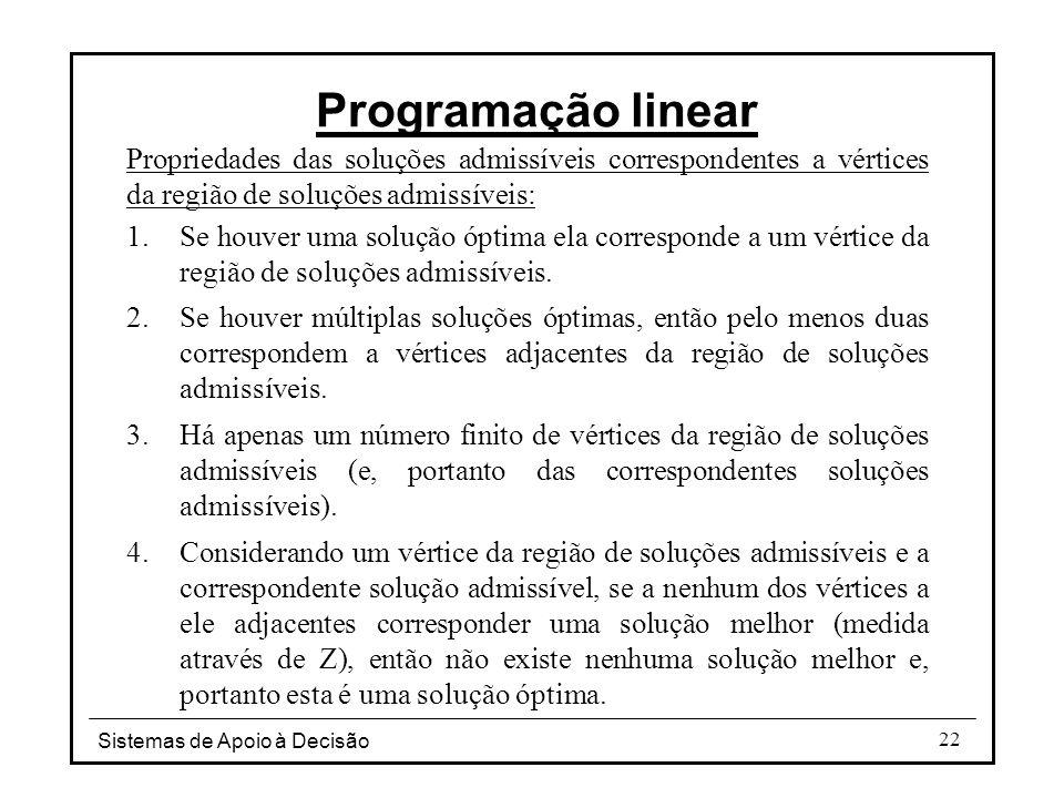 Programação linear Propriedades das soluções admissíveis correspondentes a vértices da região de soluções admissíveis: