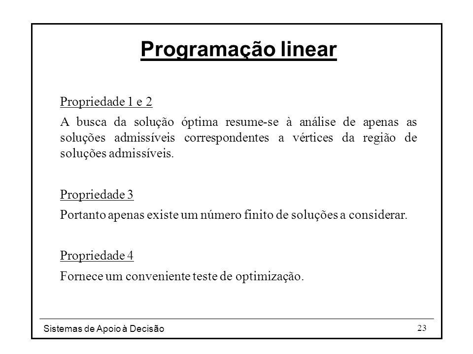 Programação linear Propriedade 1 e 2