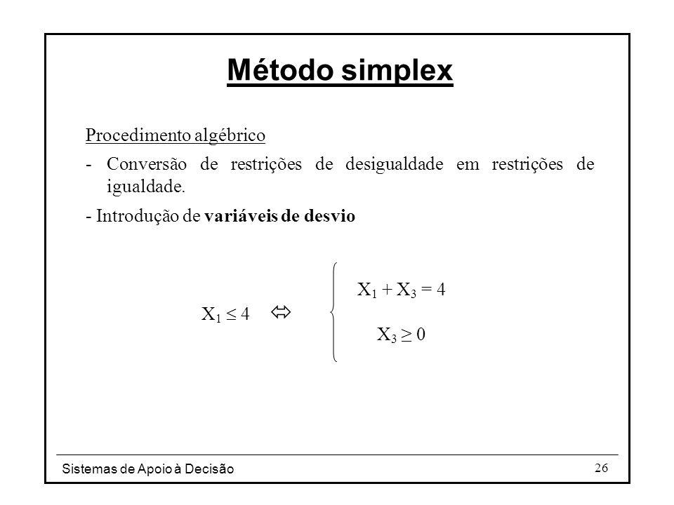 Método simplex Procedimento algébrico