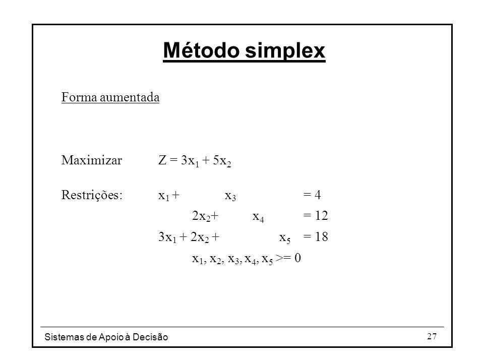 Método simplex Forma aumentada Maximizar Z = 3x1 + 5x2