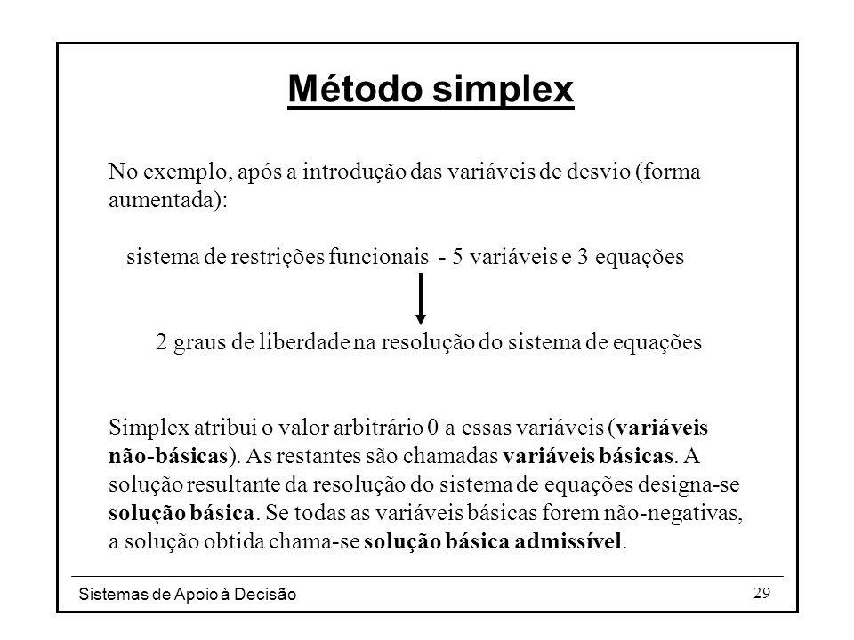 Método simplex No exemplo, após a introdução das variáveis de desvio (forma aumentada): sistema de restrições funcionais - 5 variáveis e 3 equações.