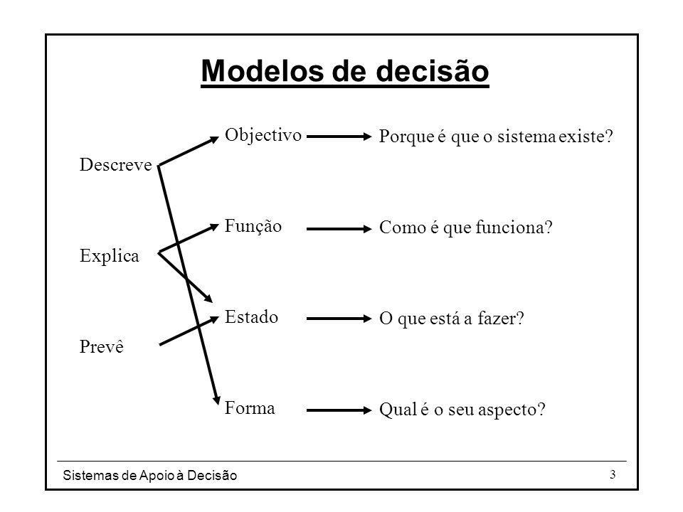 Modelos de decisão Objectivo Porque é que o sistema existe Descreve