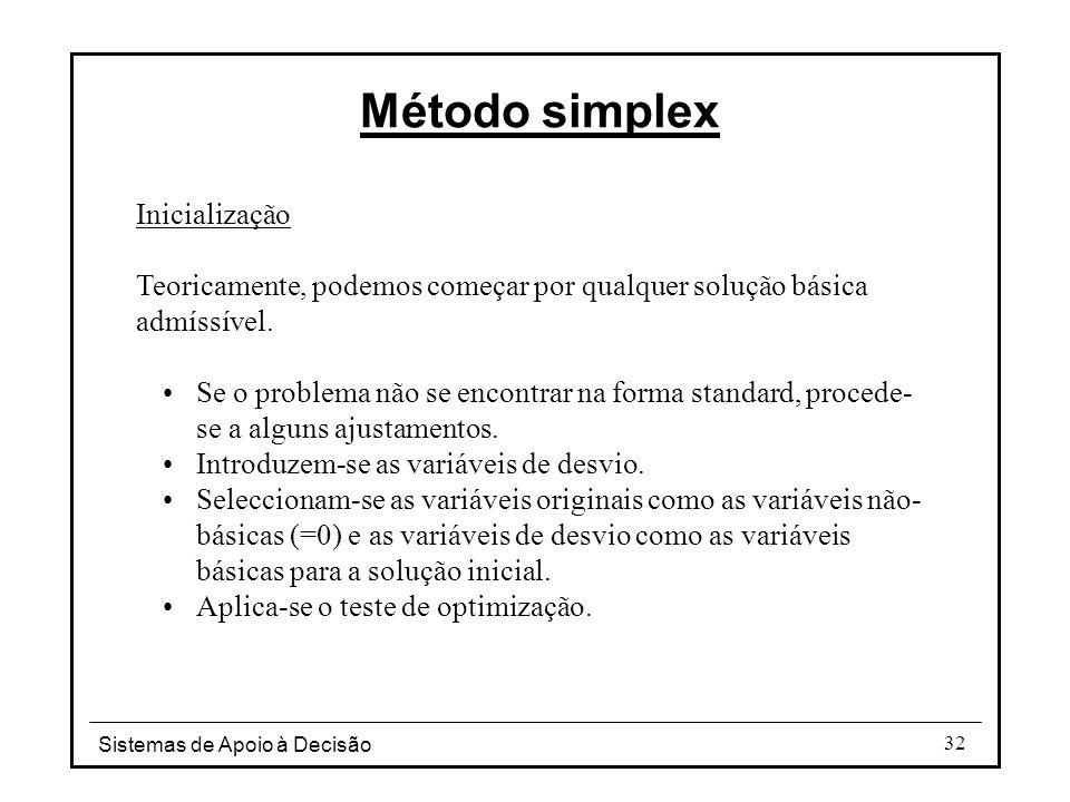Método simplex Inicialização