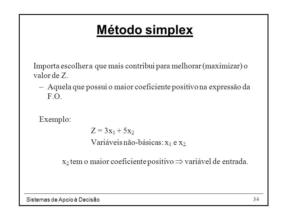 Método simplex Importa escolher a que mais contribui para melhorar (maximizar) o valor de Z.