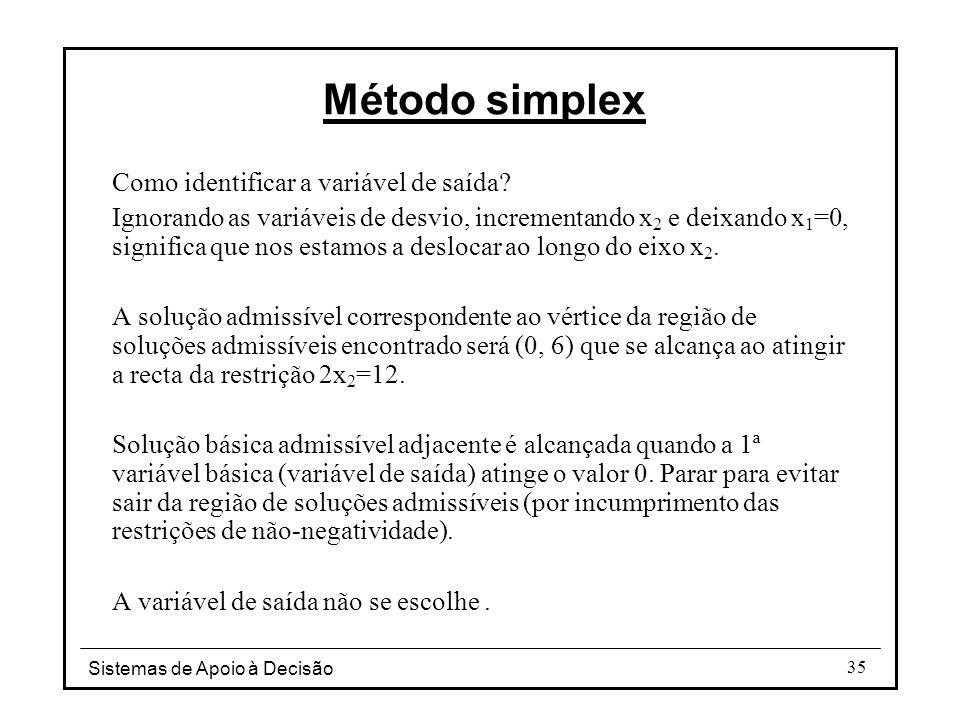Método simplex Como identificar a variável de saída