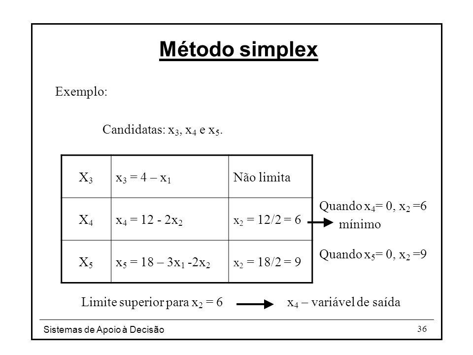 Exemplo: Candidatas: x3, x4 e x5. mínimo