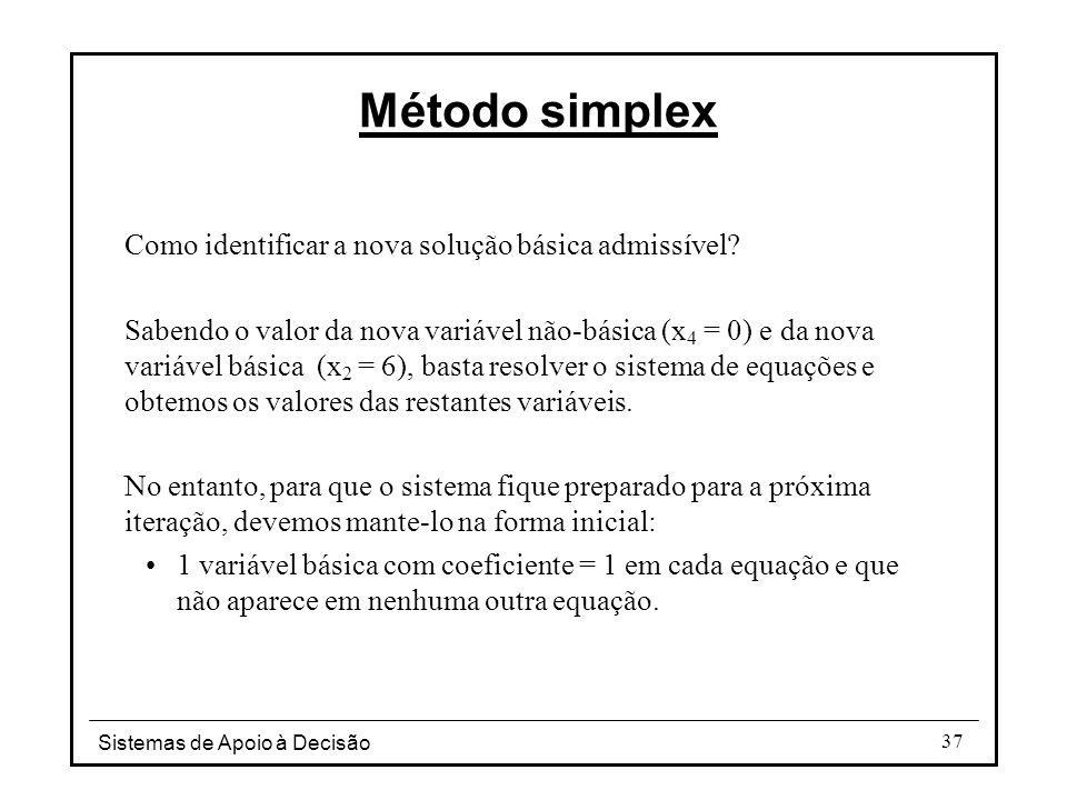 Método simplex Como identificar a nova solução básica admissível