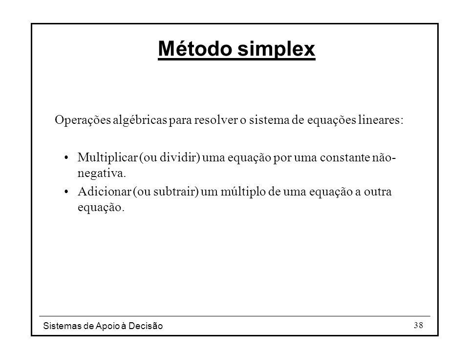 Método simplex Operações algébricas para resolver o sistema de equações lineares: