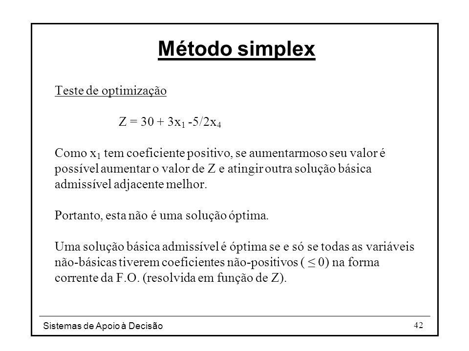 Método simplex Teste de optimização Z = 30 + 3x1 -5/2x4