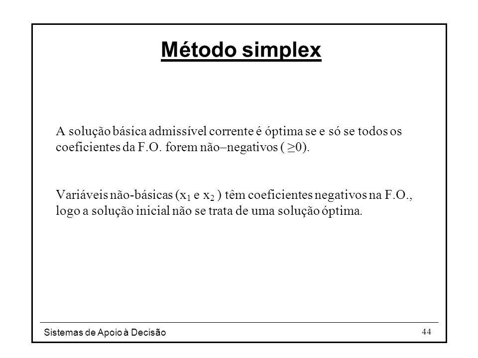 Método simplex A solução básica admissível corrente é óptima se e só se todos os coeficientes da F.O. forem não–negativos ( ≥0).