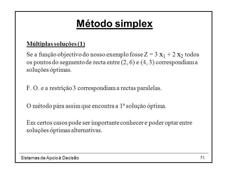 Método simplex Múltiplas soluções (1)