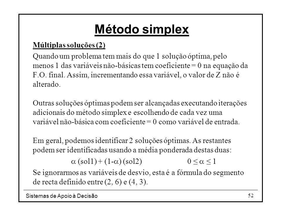 Método simplex Múltiplas soluções (2)