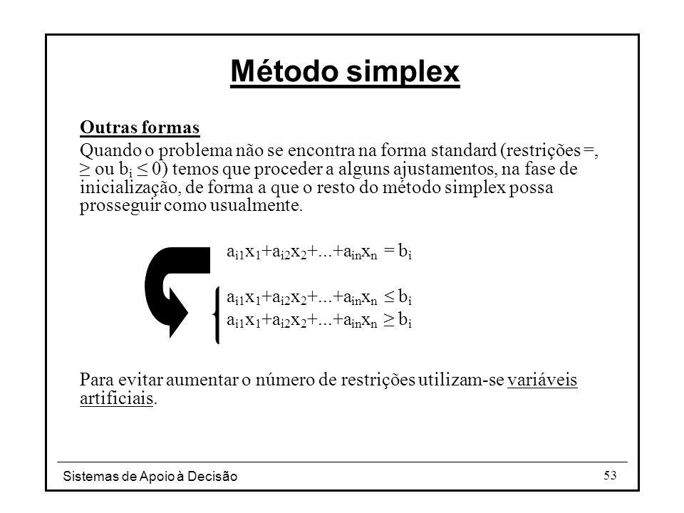 Método simplex Outras formas