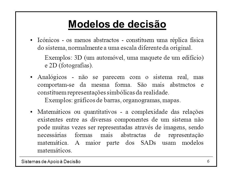 Modelos de decisão Icónicos - os menos abstractos - constituem uma réplica física do sistema, normalmente a uma escala diferente da original.