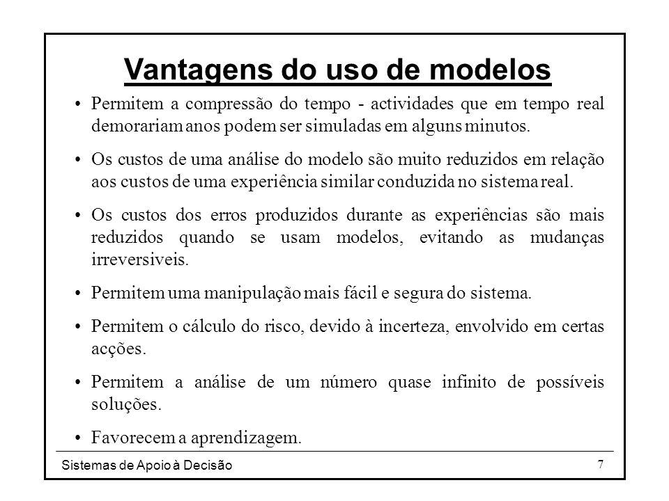 Vantagens do uso de modelos