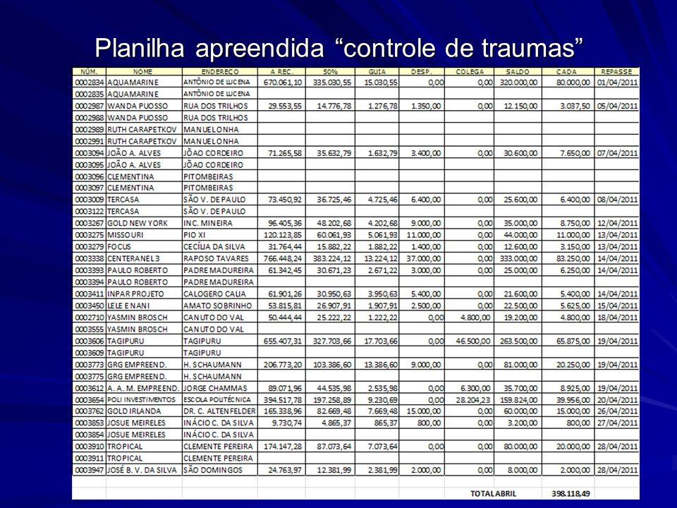 Planilha apreendida controle de traumas