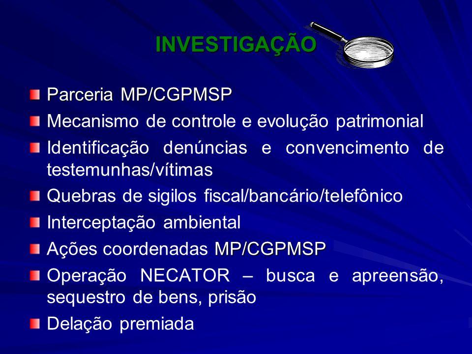 INVESTIGAÇÃO Parceria MP/CGPMSP