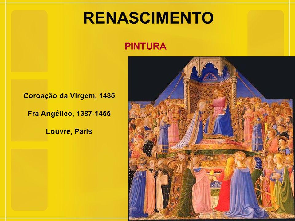RENASCIMENTO PINTURA Coroação da Virgem, 1435 Fra Angélico, 1387-1455