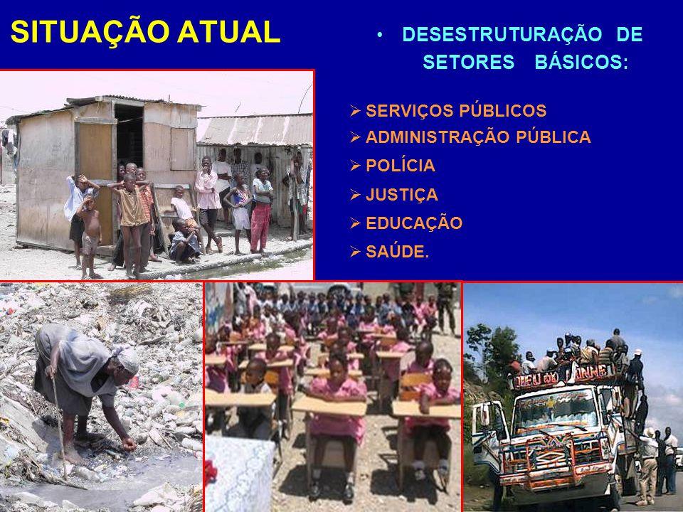 SITUAÇÃO ATUAL DESESTRUTURAÇÃO DE SETORES BÁSICOS: SERVIÇOS PÚBLICOS