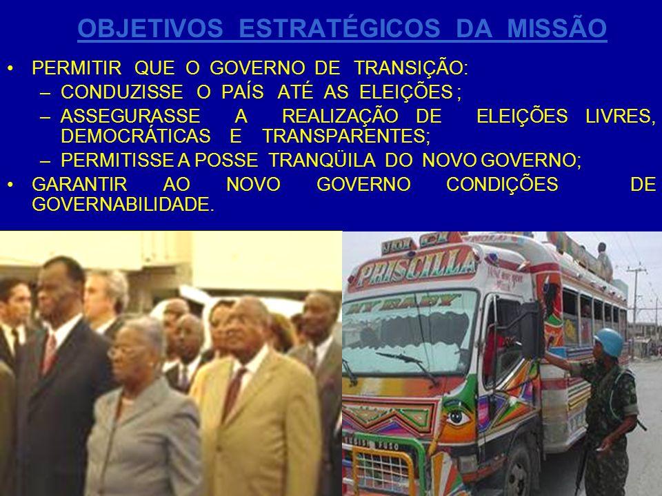 OBJETIVOS ESTRATÉGICOS DA MISSÃO