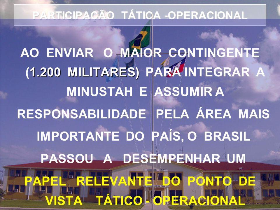 PARTICIPAÇÃO TÁTICA -OPERACIONAL