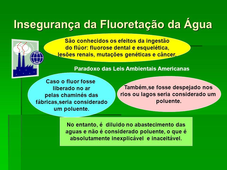 Insegurança da Fluoretação da Água