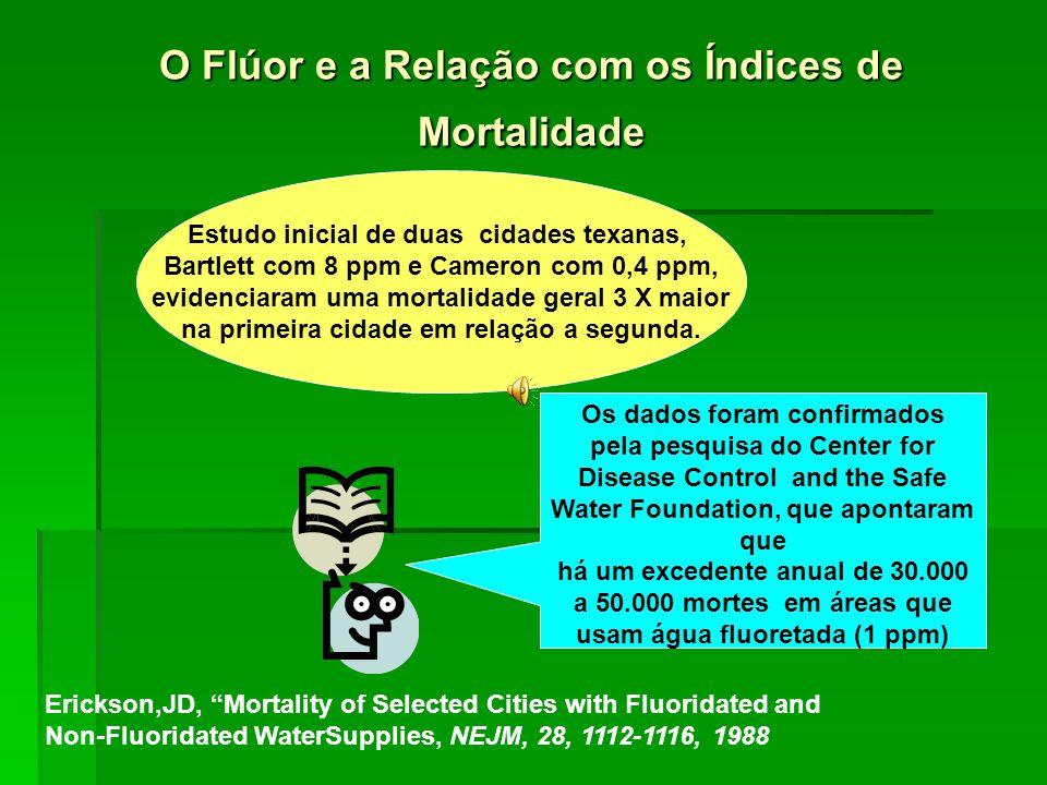 O Flúor e a Relação com os Índices de Mortalidade