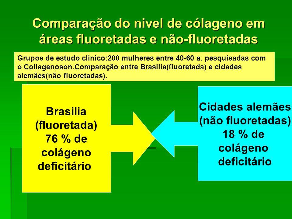 Comparação do nivel de cólageno em áreas fluoretadas e não-fluoretadas