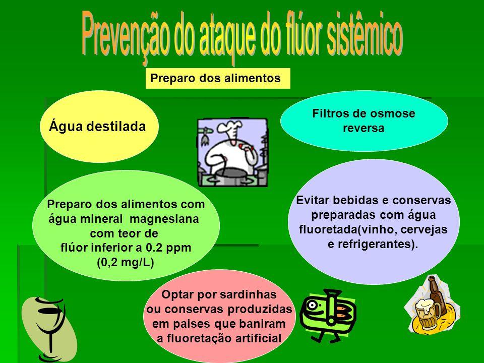Prevenção do ataque do flúor sistêmico