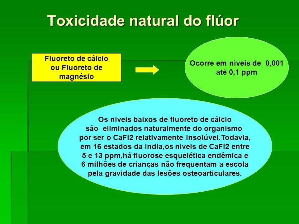 Toxicidade natural do flúor
