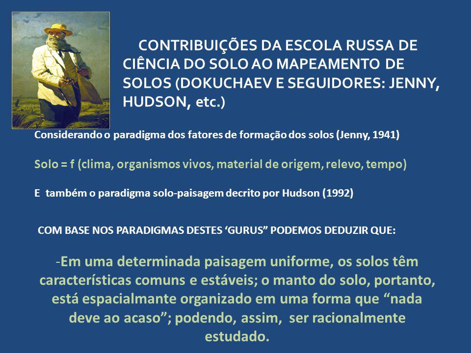 CONTRIBUIÇÕES DA ESCOLA RUSSA DE CIÊNCIA DO SOLO AO MAPEAMENTO DE SOLOS (DOKUCHAEV E SEGUIDORES: JENNY, HUDSON, etc.)