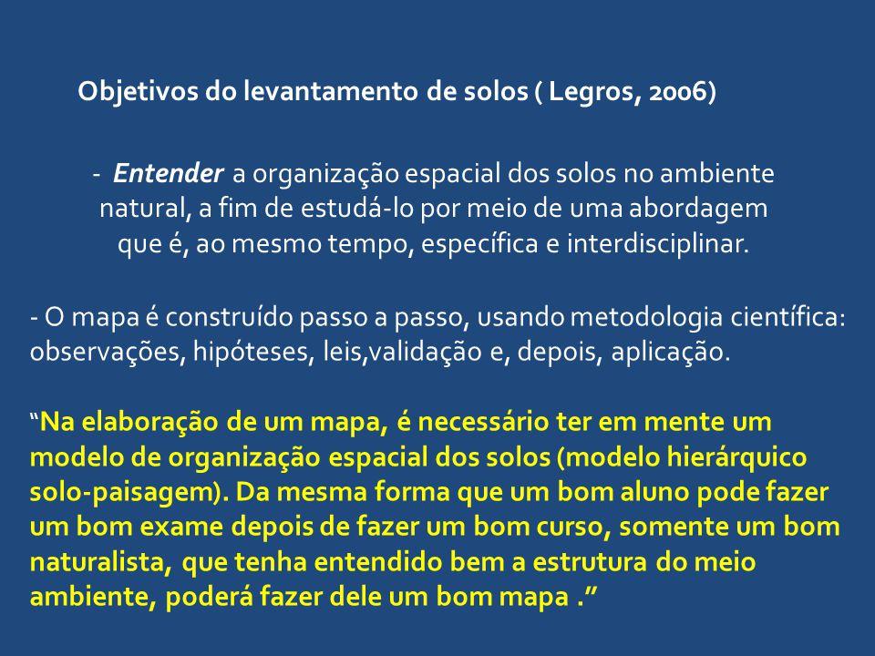 Objetivos do levantamento de solos ( Legros, 2006)
