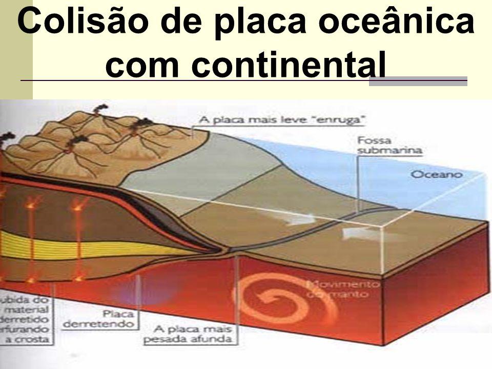 Colisão de placa oceânica com continental