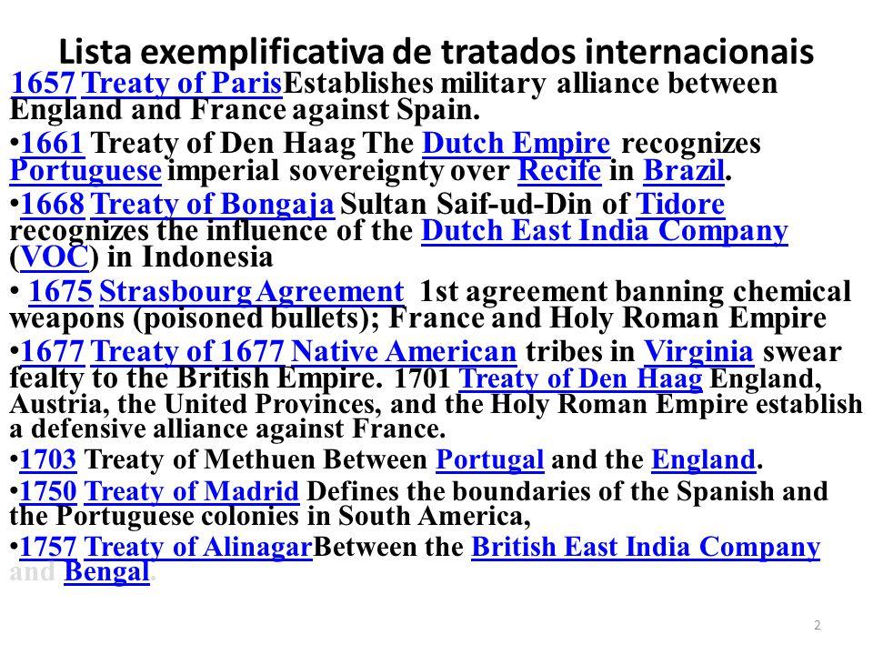 Lista exemplificativa de tratados internacionais