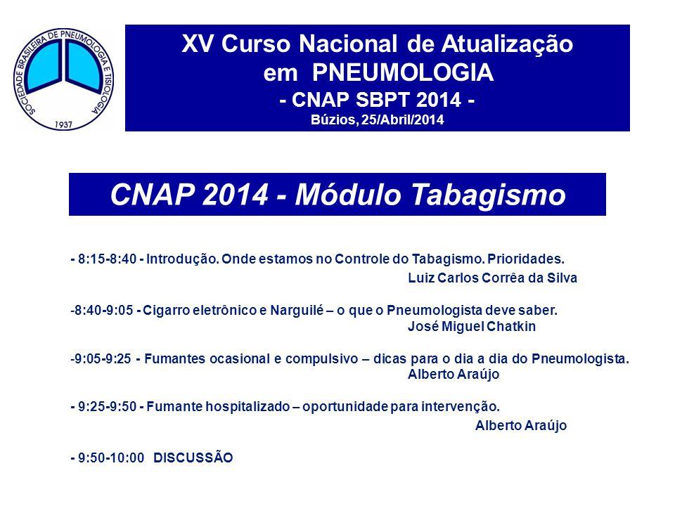 XV Curso Nacional de Atualização CNAP 2014 - Módulo Tabagismo
