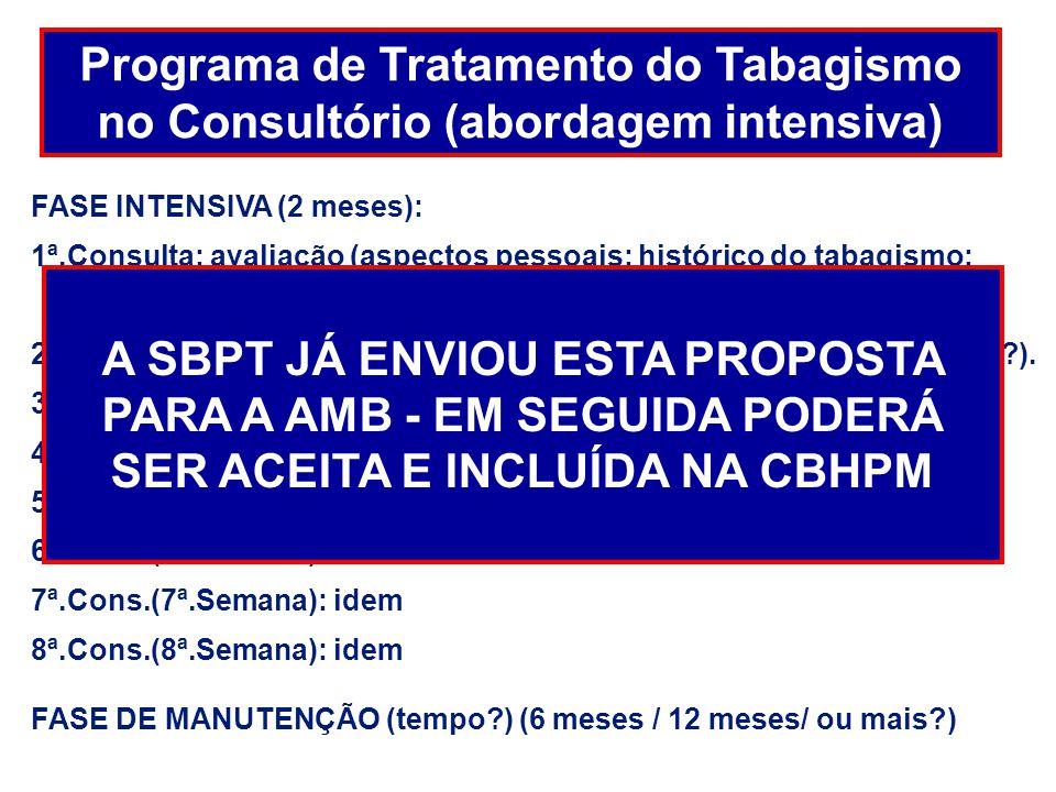 Programa de Tratamento do Tabagismo