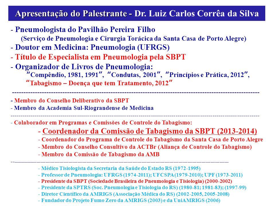 Apresentação do Palestrante - Dr. Luiz Carlos Corrêa da Silva