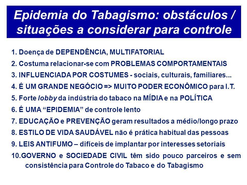 Epidemia do Tabagismo: obstáculos / situações a considerar para controle