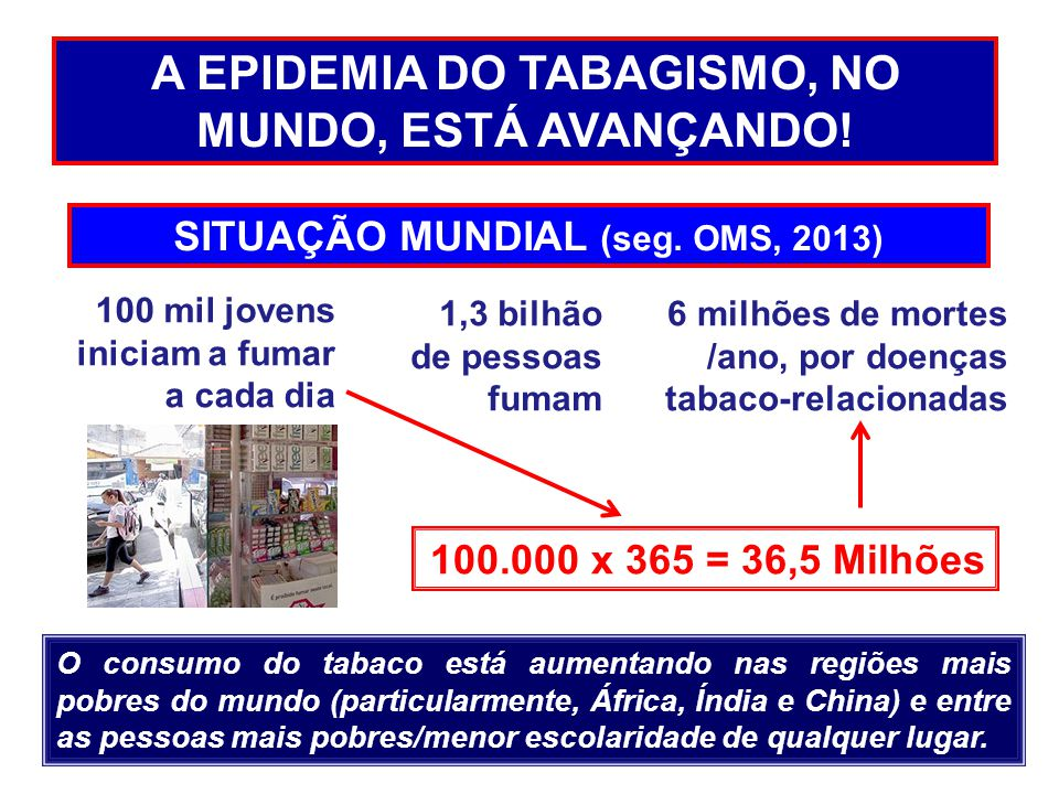 A EPIDEMIA DO TABAGISMO, NO MUNDO, ESTÁ AVANÇANDO!