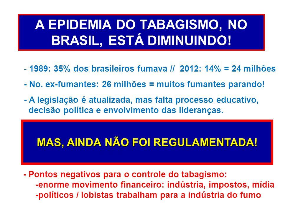 A EPIDEMIA DO TABAGISMO, NO BRASIL, ESTÁ DIMINUINDO!