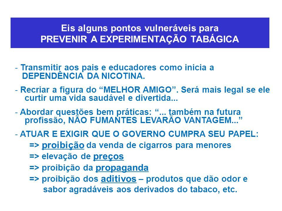Eis alguns pontos vulneráveis para PREVENIR A EXPERIMENTAÇÃO TABÁGICA