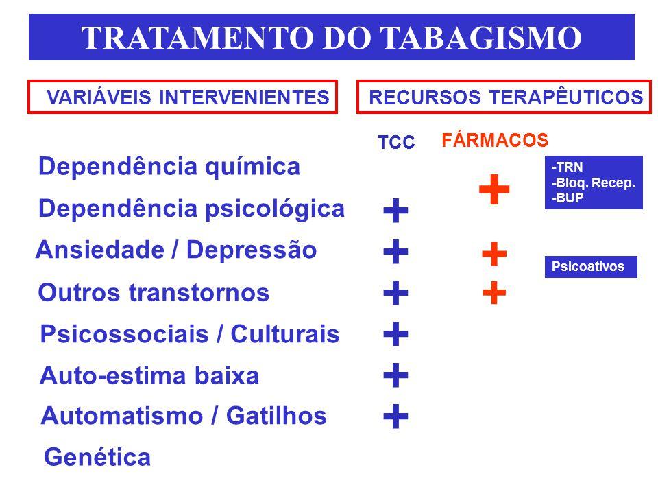 TRATAMENTO DO TABAGISMO