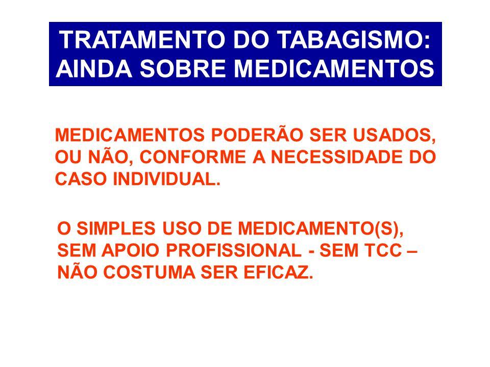 TRATAMENTO DO TABAGISMO: AINDA SOBRE MEDICAMENTOS