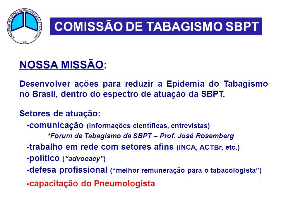 COMISSÃO DE TABAGISMO SBPT