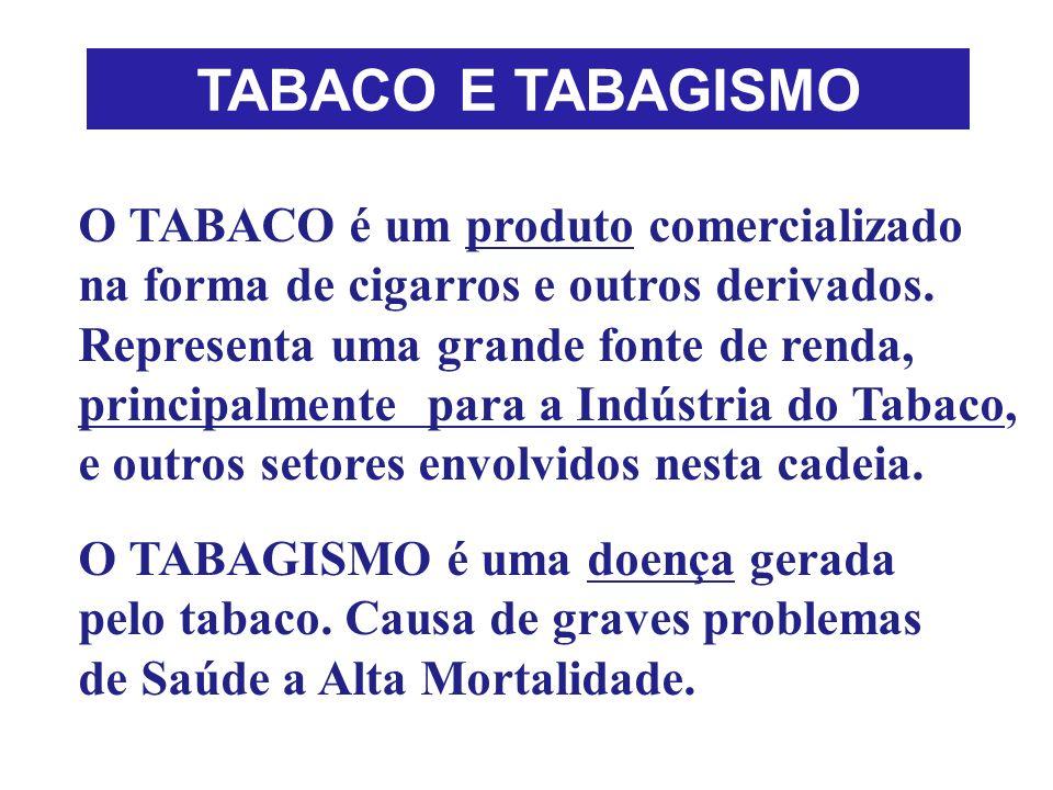 TABACO E TABAGISMO O TABACO é um produto comercializado
